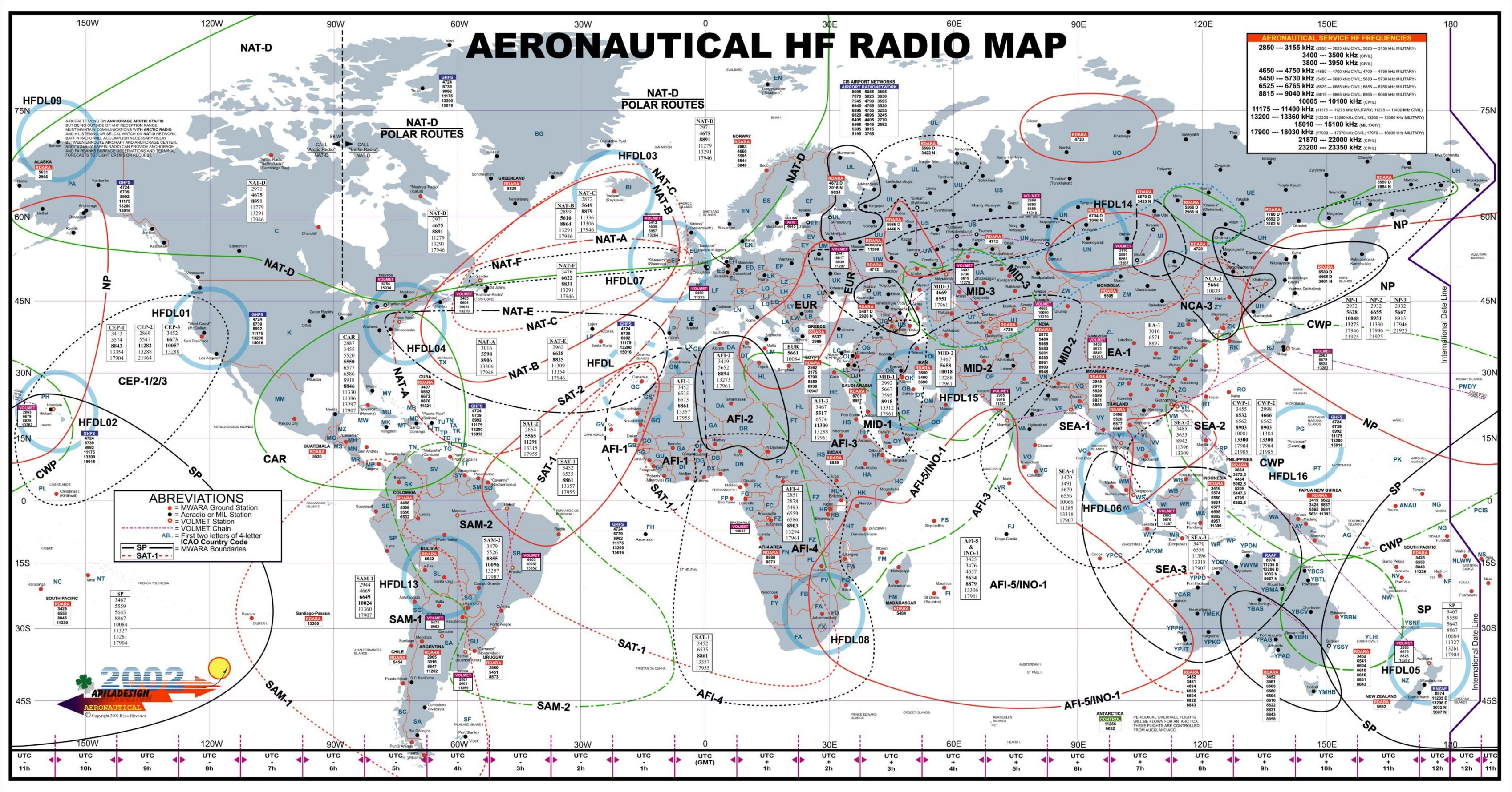 Aeronautical hf radio map qrz now amateur radio news download gumiabroncs Image collections