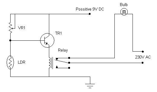 Controles automáticos luces Controles de automáticos iZTkXOuP