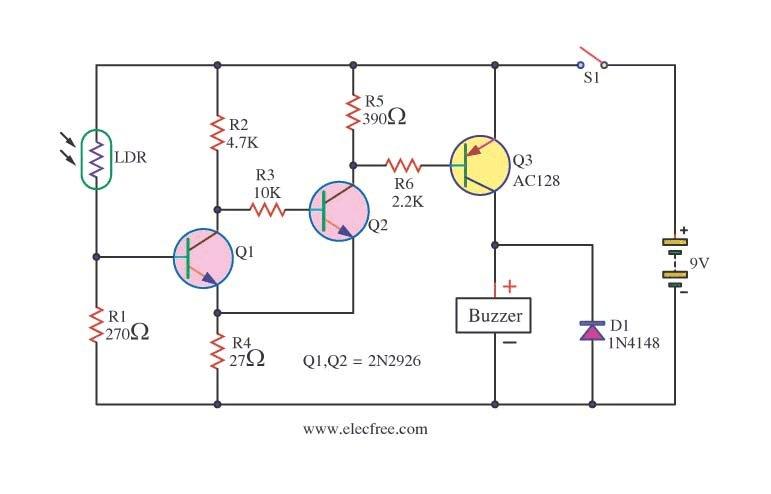Controles de luces Controles luces Controles de automáticos automáticos de automáticos 6fbgY7y