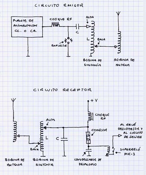 Circuito Emisor Receptor : Reparacion tv celulares